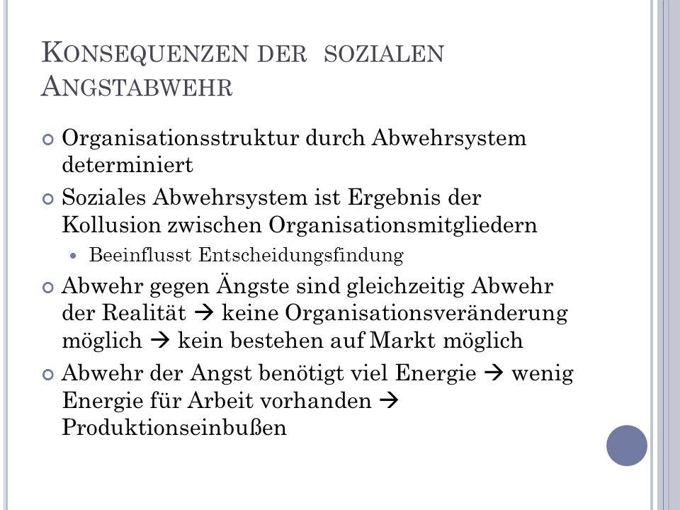 K ONSEQUENZEN DER SOZIALEN A NGSTABWEHR Organisationsstruktur durch Abwehrsystem determiniert Soziales Abwehrsystem ist Ergebnis der Kollusion zwische