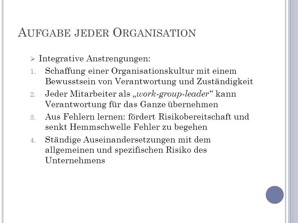 A UFGABE JEDER O RGANISATION Integrative Anstrengungen: 1. Schaffung einer Organisationskultur mit einem Bewusstsein von Verantwortung und Zuständigke