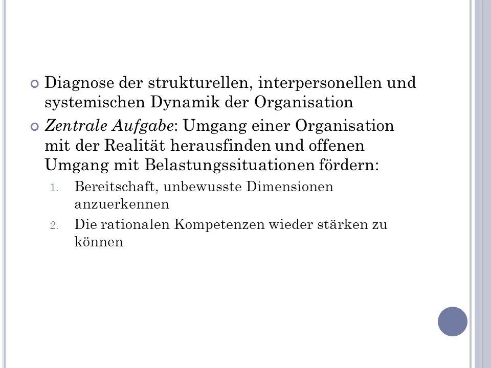 Diagnose der strukturellen, interpersonellen und systemischen Dynamik der Organisation Zentrale Aufgabe : Umgang einer Organisation mit der Realität h