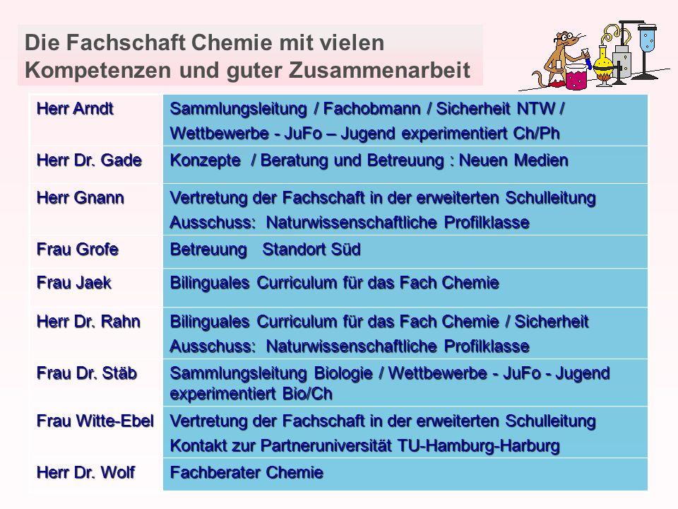 Die Fachschaft Chemie mit vielen Kompetenzen und guter Zusammenarbeit Herr Arndt Sammlungsleitung / Fachobmann / Sicherheit NTW / Wettbewerbe - JuFo –