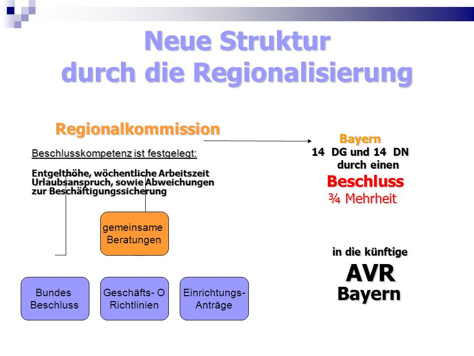 Neue Struktur durch die Regionalisierung Regionalkommission Regionalkommission Beschlusskompetenz ist festgelegt: Entgelthöhe, wöchentliche Arbeitszei