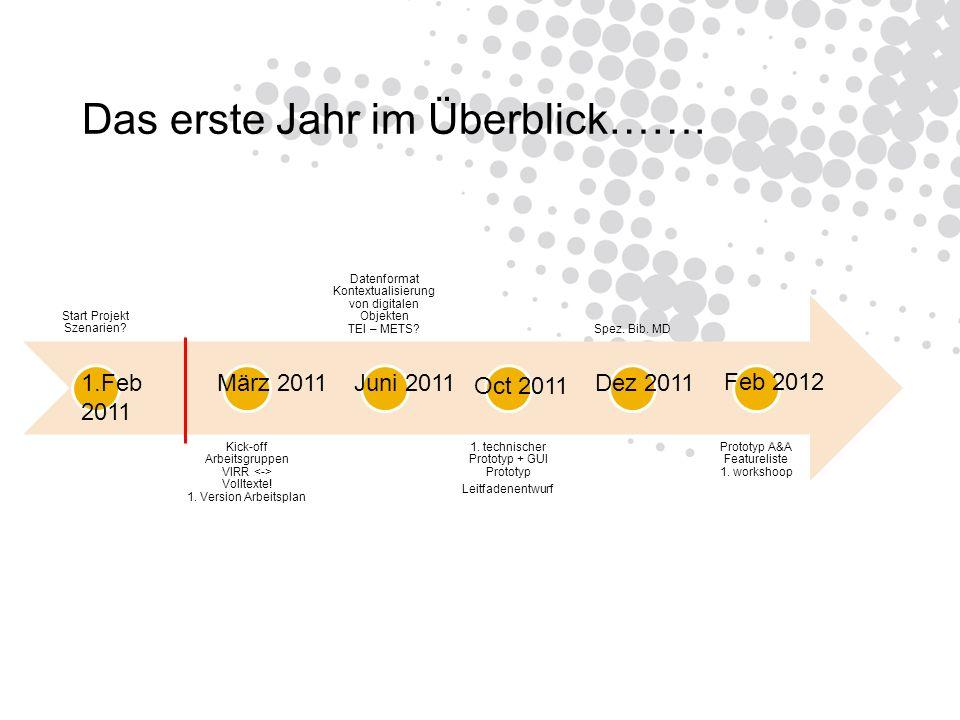 Das erste Jahr im Überblick……. Start Projekt Szenarien? Kick-off Arbeitsgruppen VIRR Volltexte! 1. Version Arbeitsplan Datenformat Kontextualisierung