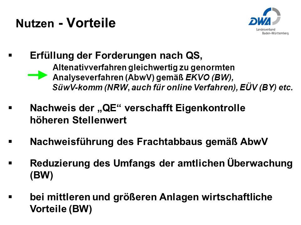 Nutzen - Vorteile Erfüllung der Forderungen nach QS, Altenativverfahren gleichwertig zu genormten Analyseverfahren (AbwV) gemäß EKVO (BW), SüwV-komm (NRW, auch für online Verfahren), EÜV (BY) etc.