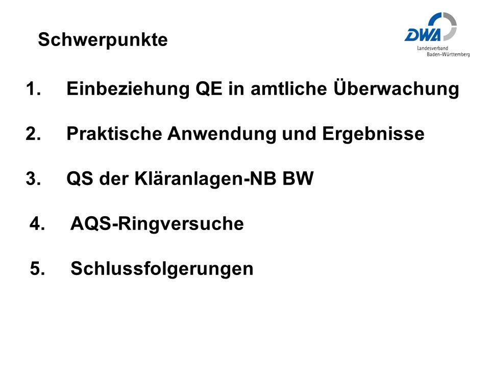 Schwerpunkte 3.QS der Kläranlagen-NB BW 1.Einbeziehung QE in amtliche Überwachung 2.Praktische Anwendung und Ergebnisse 4.AQS-Ringversuche 5.Schlussfolgerungen