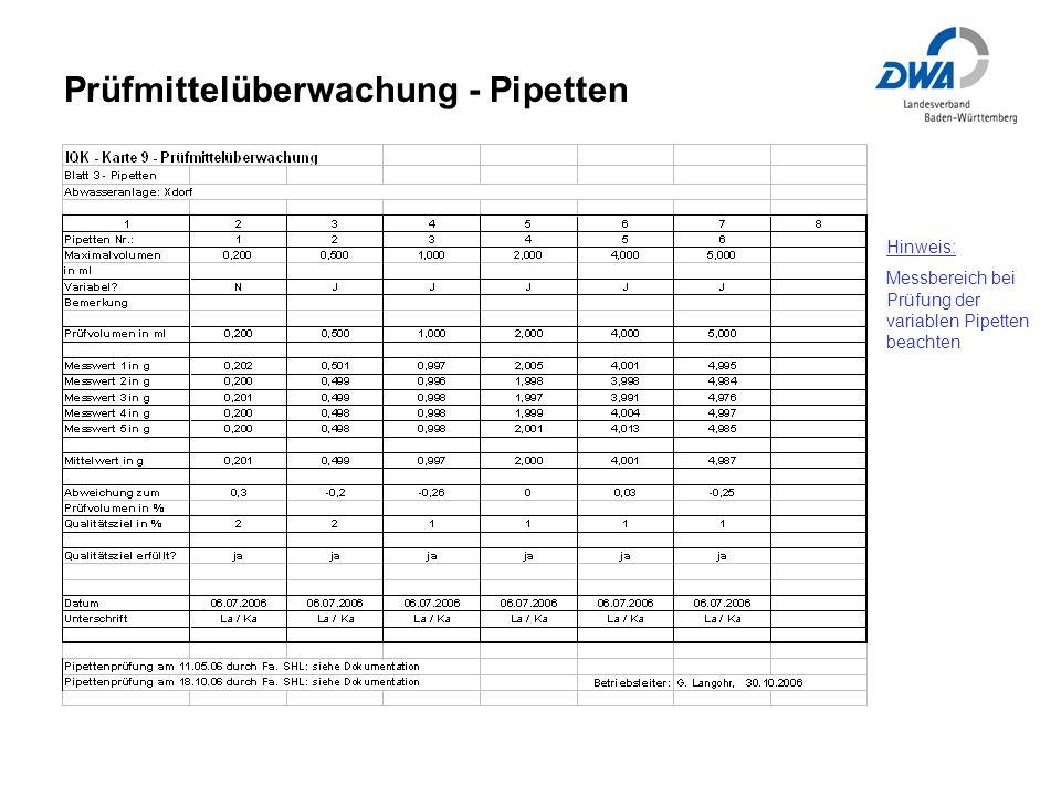 Prüfmittelüberwachung - Pipetten Hinweis: Messbereich bei Prüfung der variablen Pipetten beachten