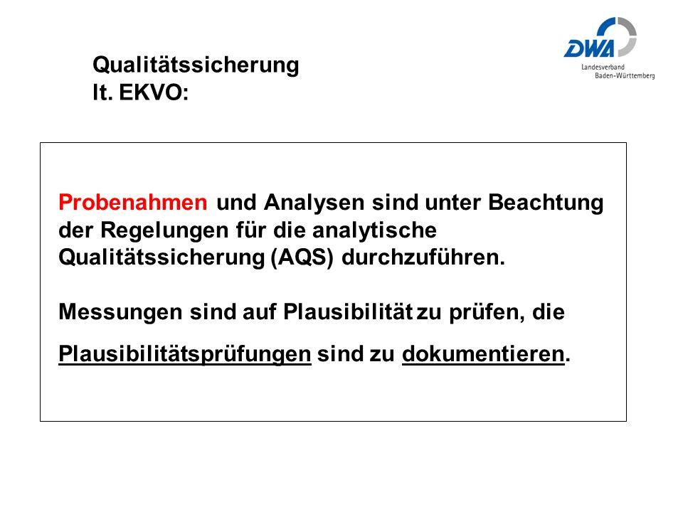 Probenahmen und Analysen sind unter Beachtung der Regelungen für die analytische Qualitätssicherung (AQS) durchzuführen.