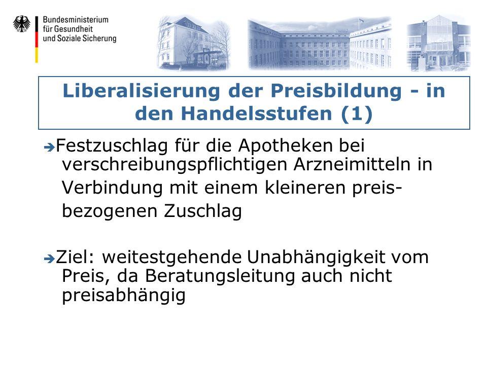 Liberalisierung der Preisbildung - in den Handelsstufen (1) è Festzuschlag für die Apotheken bei verschreibungspflichtigen Arzneimitteln in Verbindung