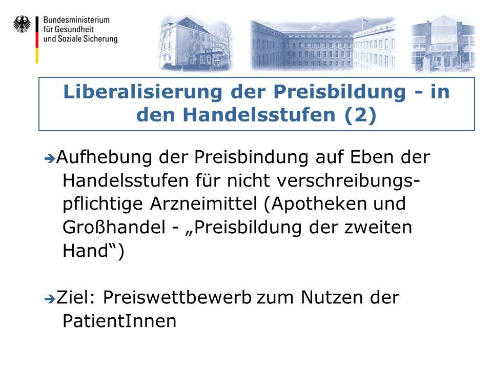 Liberalisierung der Preisbildung - in den Handelsstufen (2) è Aufhebung der Preisbindung auf Eben der Handelsstufen für nicht verschreibungs- pflichti