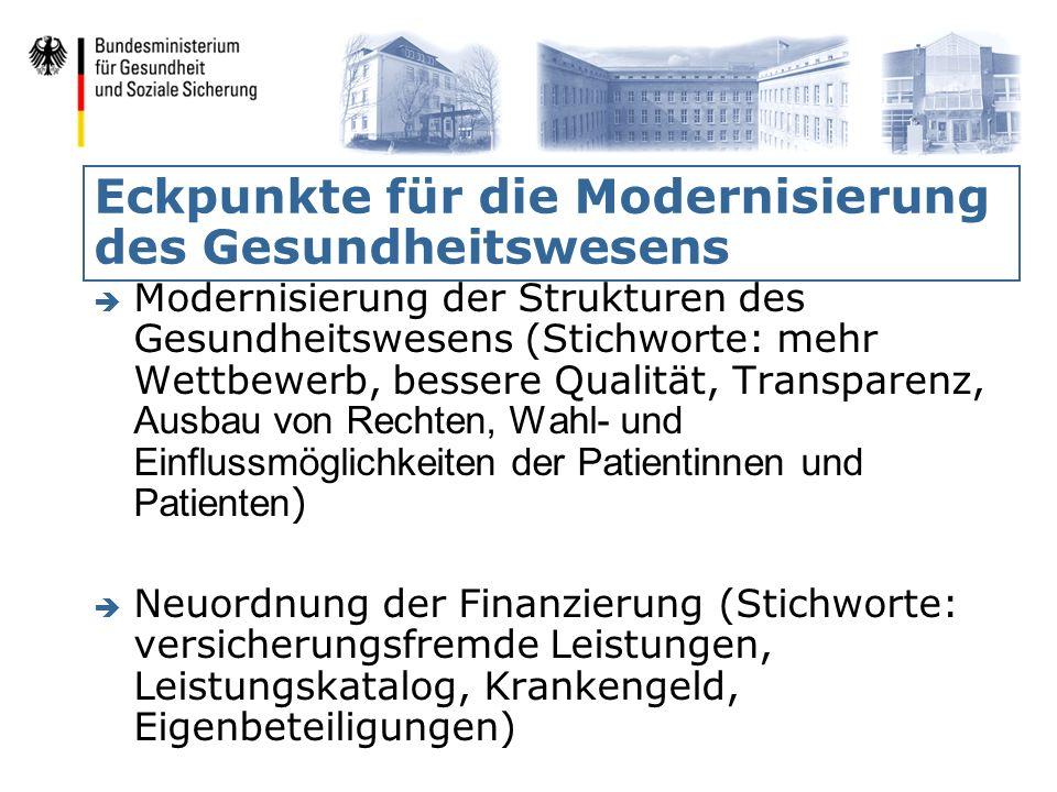 Eckpunkte für die Modernisierung des Gesundheitswesens Modernisierung der Strukturen des Gesundheitswesens (Stichworte: mehr Wettbewerb, bessere Quali