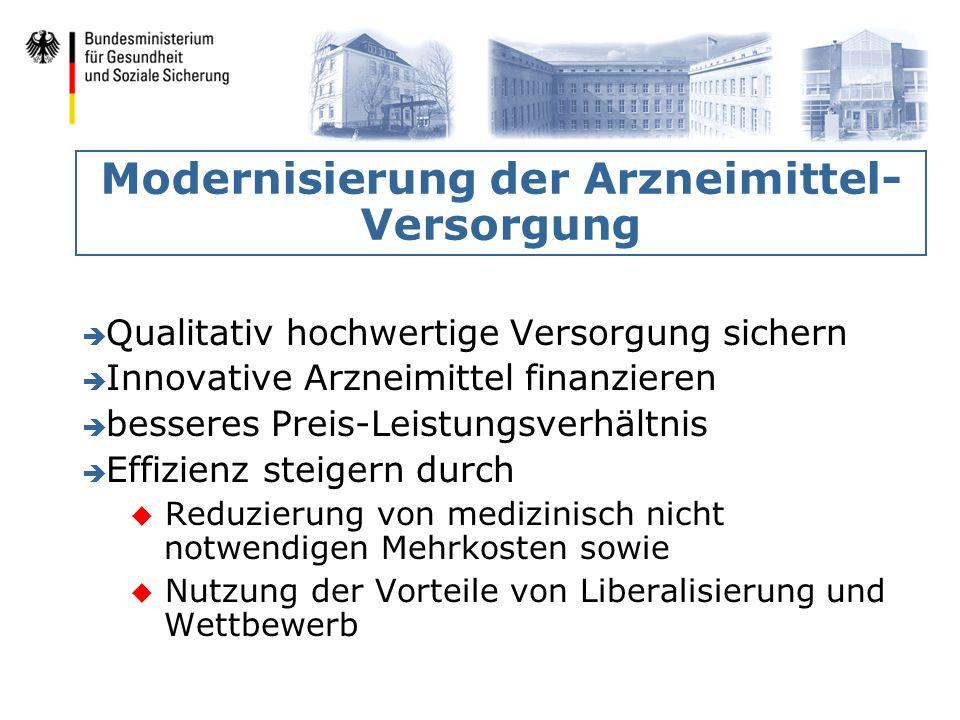 Modernisierung der Arzneimittel- Versorgung è Qualitativ hochwertige Versorgung sichern è Innovative Arzneimittel finanzieren è besseres Preis-Leistun