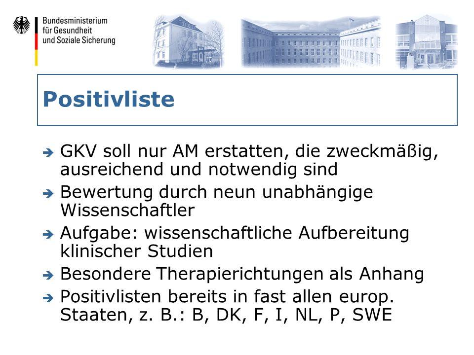 Positivliste è GKV soll nur AM erstatten, die zweckmäßig, ausreichend und notwendig sind è Bewertung durch neun unabhängige Wissenschaftler è Aufgabe: