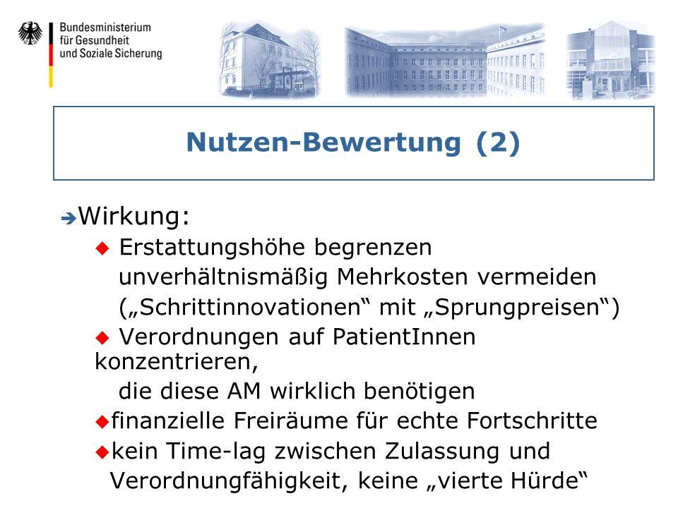 Nutzen-Bewertung (2) è Wirkung: u Erstattungshöhe begrenzen unverhältnismäßig Mehrkosten vermeiden (Schrittinnovationen mit Sprungpreisen) u Verordnun
