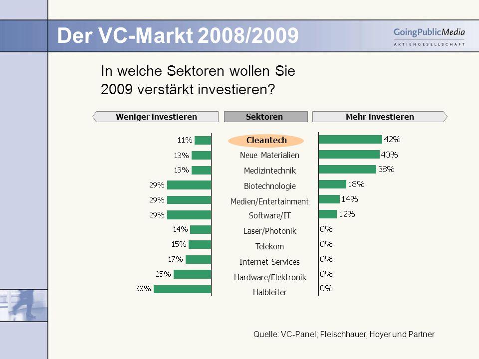 Der VC-Markt 2008/2009 In welche Sektoren wollen Sie 2009 verstärkt investieren? Quelle: VC-Panel; Fleischhauer, Hoyer und Partner Mehr investierenWen
