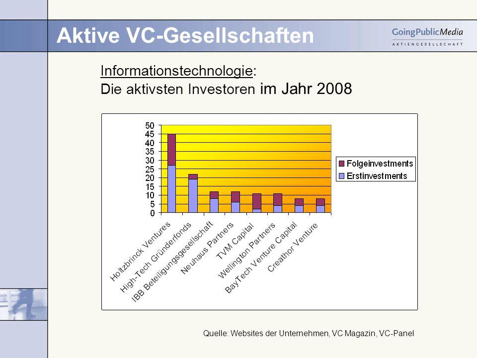 Aktive VC-Gesellschaften Informationstechnologie: Die aktivsten Investoren im Jahr 2008 Quelle: Websites der Unternehmen, VC Magazin, VC-Panel