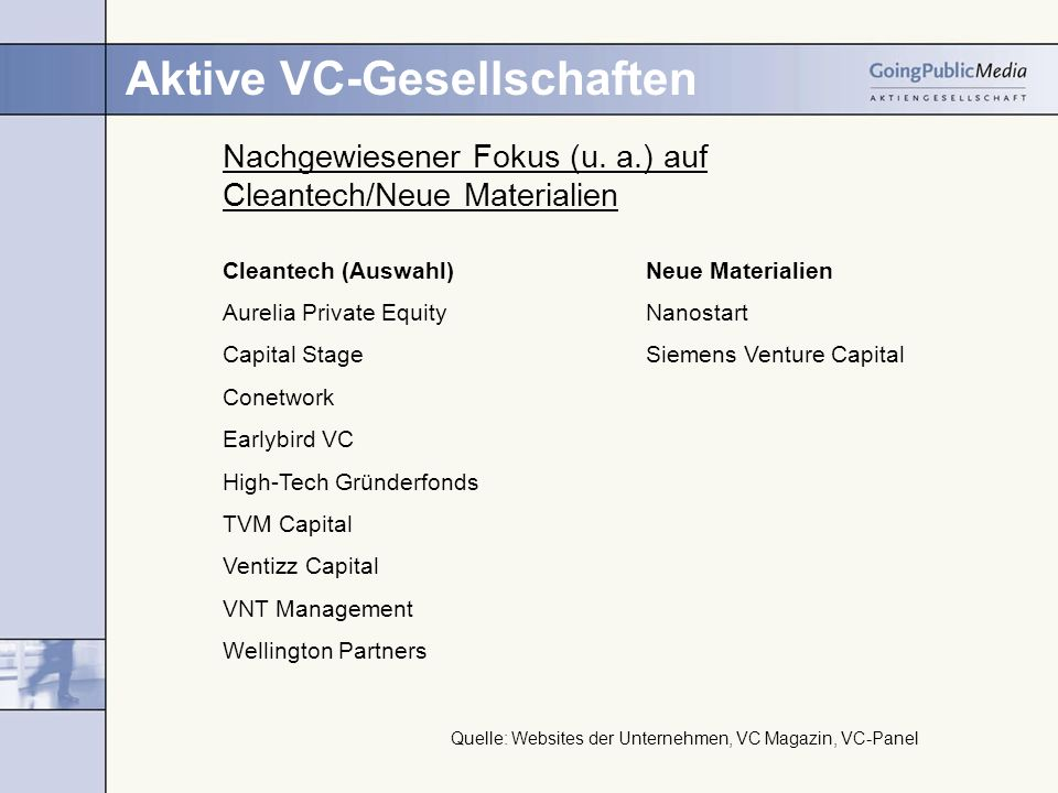 Aktive VC-Gesellschaften Nachgewiesener Fokus (u.