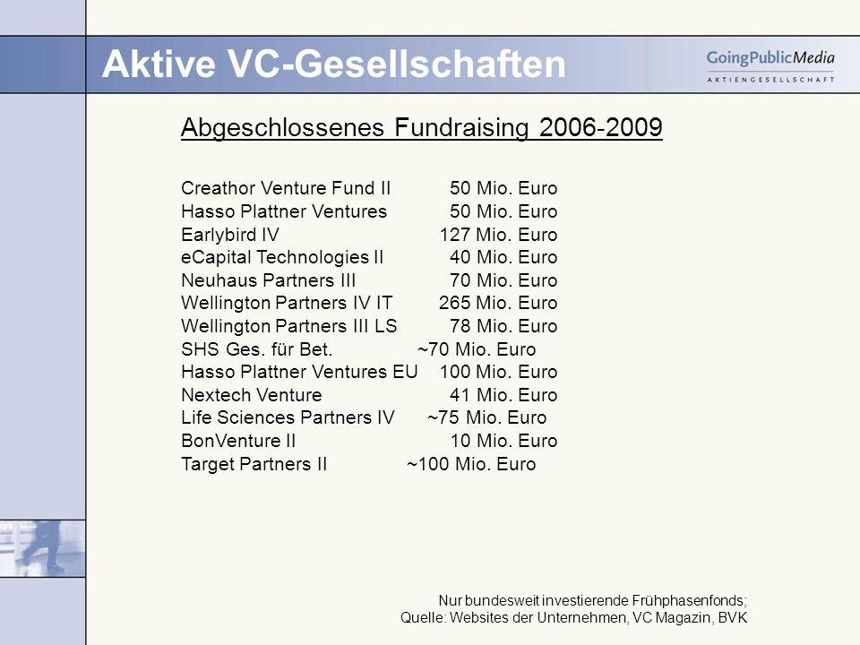 Aktive VC-Gesellschaften Abgeschlossenes Fundraising 2006-2009 Creathor Venture Fund II 50 Mio.