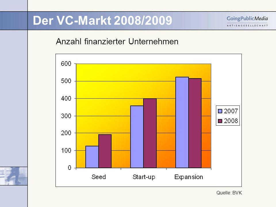 Der VC-Markt 2008/2009 Quelle: BVK Anzahl finanzierter Unternehmen