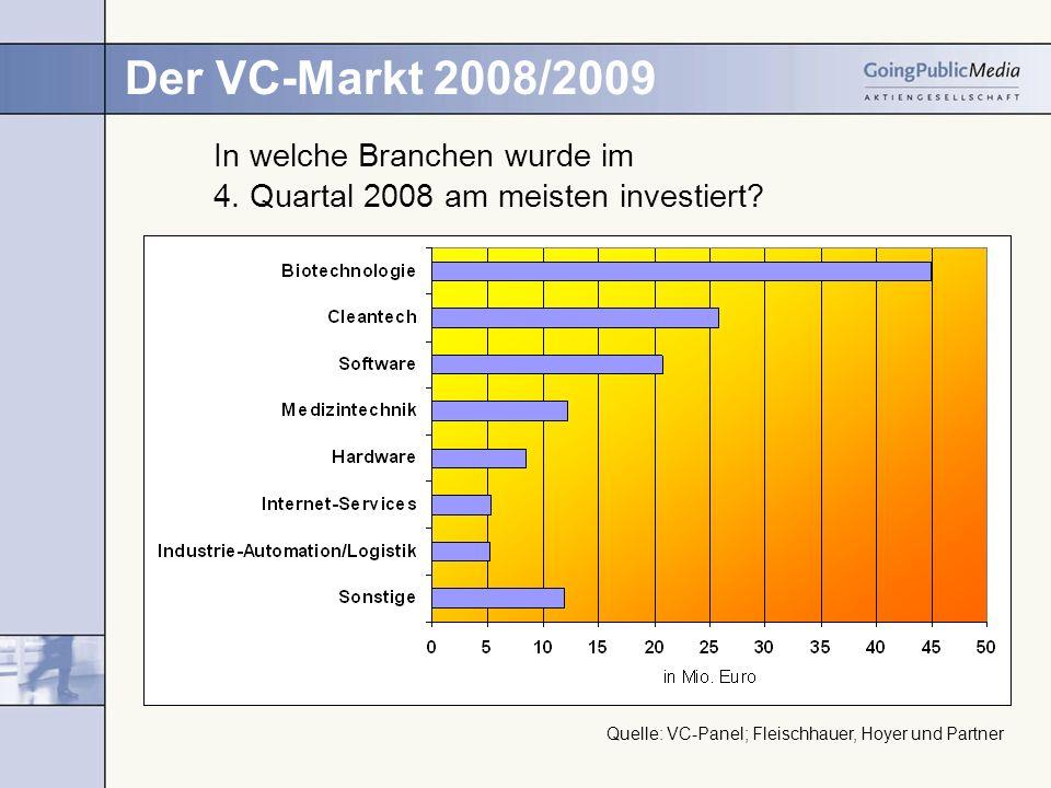 Der VC-Markt 2008/2009 In welche Branchen wurde im 4. Quartal 2008 am meisten investiert? Quelle: VC-Panel; Fleischhauer, Hoyer und Partner