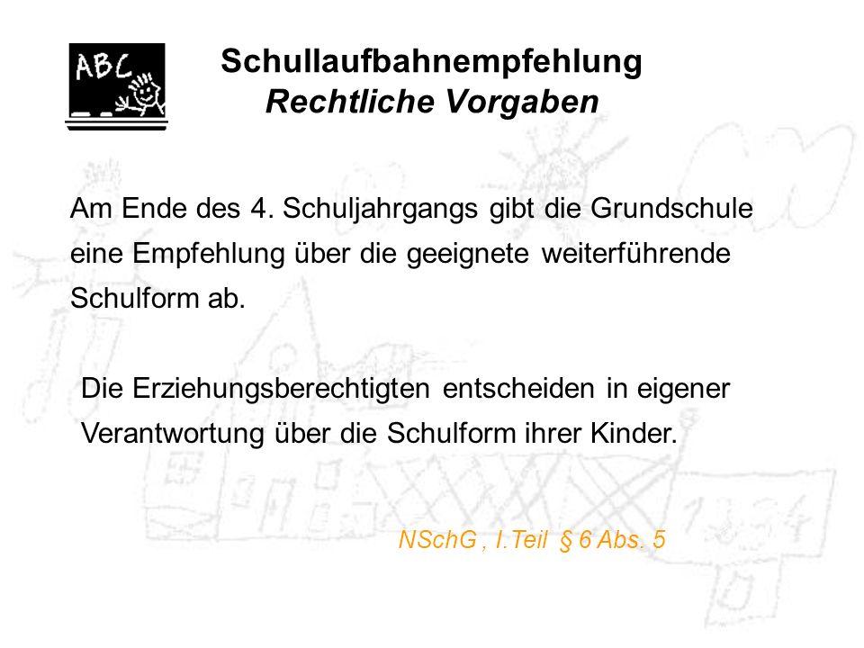 Schullaufbahnempfehlung Rechtliche Vorgaben Am Ende des 4.