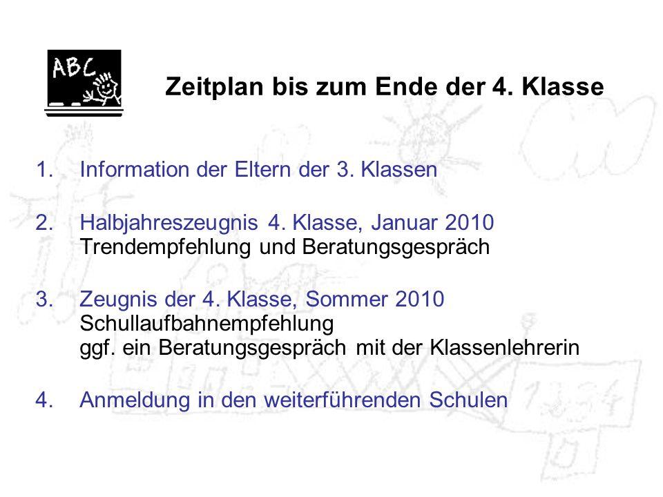Zeitplan bis zum Ende der 4.Klasse 1.Information der Eltern der 3.