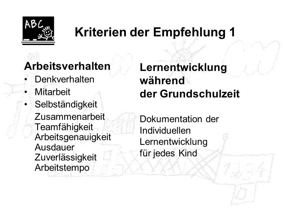 Kriterien der Empfehlung 1 Arbeitsverhalten Denkverhalten Mitarbeit Selbständigkeit Zusammenarbeit Teamfähigkeit Arbeitsgenauigkeit Ausdauer Zuverlässigkeit Arbeitstempo Lernentwicklung während der Grundschulzeit Dokumentation der Individuellen Lernentwicklung für jedes Kind
