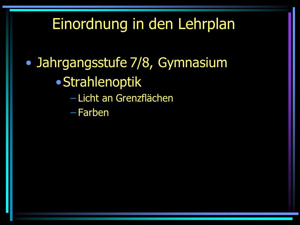 Einordnung in den Lehrplan Jahrgangsstufe 7/8, Gymnasium Strahlenoptik –Licht an Grenzflächen –Farben