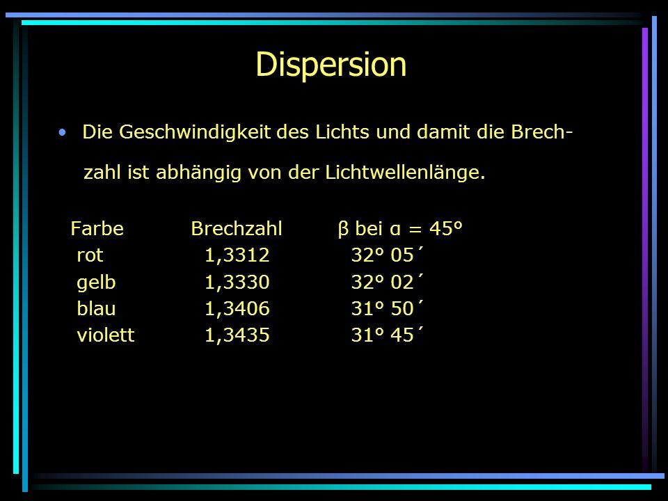 Dispersion Die Geschwindigkeit des Lichts und damit die Brech- zahl ist abhängig von der Lichtwellenlänge. FarbeBrechzahl β bei α = 45° rot 1,3312 32°