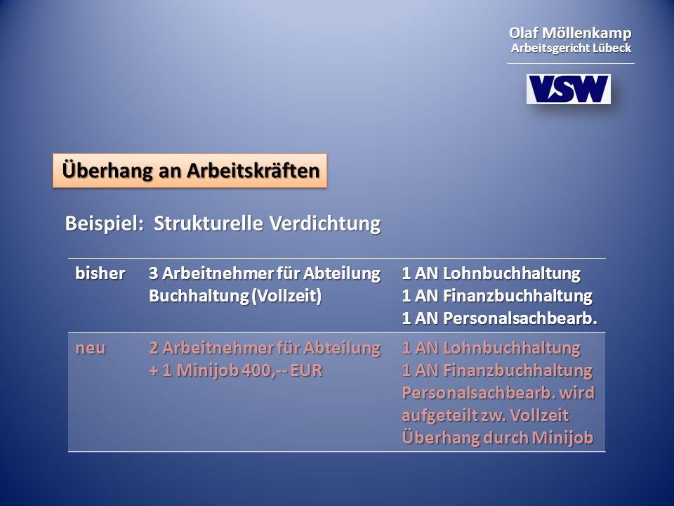 Olaf Möllenkamp Arbeitsgericht Lübeck Überhang an Arbeitskräften Beispiel: Strukturelle Verdichtung bisher 3 Arbeitnehmer für Abteilung Buchhaltung (Vollzeit) 1 AN Lohnbuchhaltung 1 AN Finanzbuchhaltung 1 AN Personalsachbearb.
