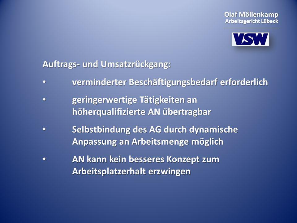 Olaf Möllenkamp Arbeitsgericht Lübeck Auftrags- und Umsatzrückgang: verminderter Beschäftigungsbedarf erforderlich verminderter Beschäftigungsbedarf erforderlich geringerwertige Tätigkeiten an höherqualifizierte AN übertragbar geringerwertige Tätigkeiten an höherqualifizierte AN übertragbar Selbstbindung des AG durch dynamische Anpassung an Arbeitsmenge möglich Selbstbindung des AG durch dynamische Anpassung an Arbeitsmenge möglich AN kann kein besseres Konzept zum Arbeitsplatzerhalt erzwingen AN kann kein besseres Konzept zum Arbeitsplatzerhalt erzwingen