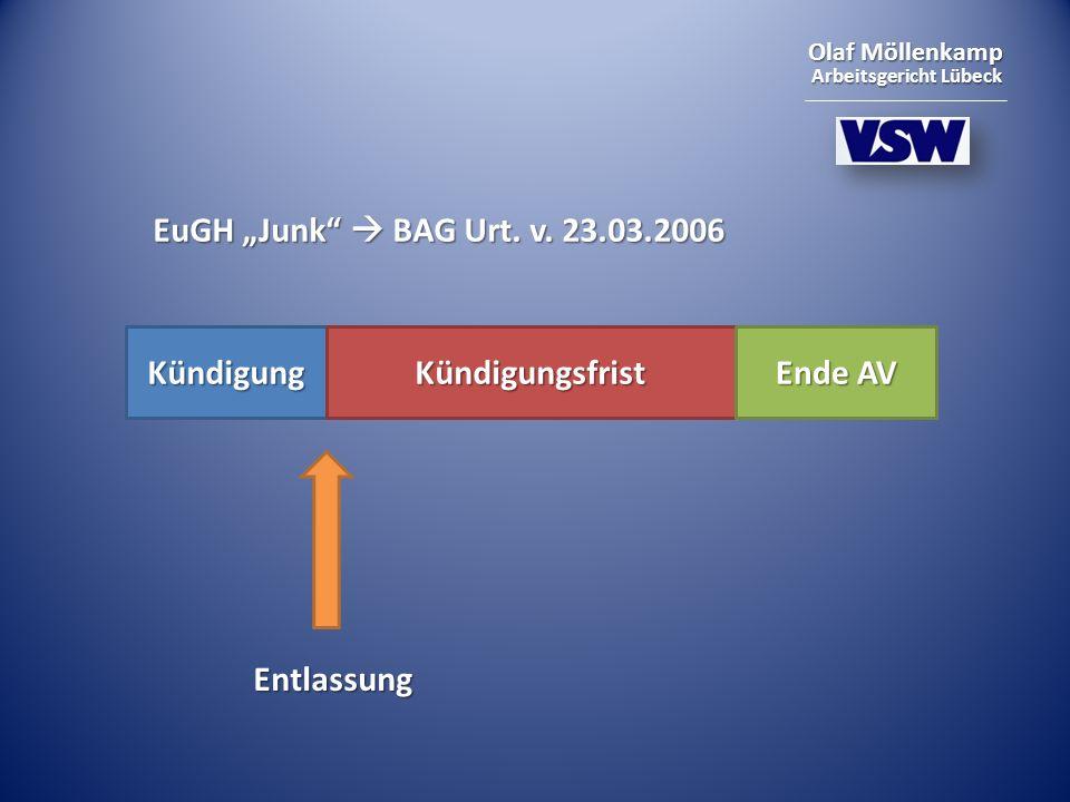 Olaf Möllenkamp Arbeitsgericht Lübeck EuGH Junk BAG Urt. v. 23.03.2006 KündigungKündigungsfrist Ende AV Entlassung