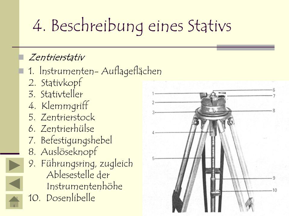 4. Beschreibung eines Stativs Zentrierstativ 1. lnstrumenten- Auflageflächen 2. Stativkopf 3. Stativteller 4. Klemmgriff 5. Zentrierstock 6. Zentrierh