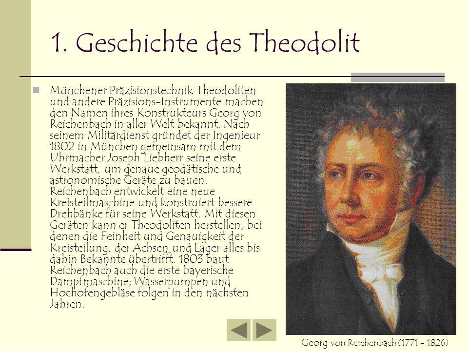 1. Geschichte des Theodolit Münchener Präzisionstechnik Theodoliten und andere Präzisions-Instrumente machen den Namen ihres Konstrukteurs Georg von R