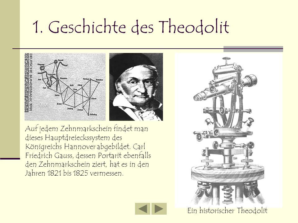 1. Geschichte des Theodolit Auf jedem Zehnmarkschein findet man dieses Hauptdreieckssystem des Königreichs Hannover abgebildet. Carl Friedrich Gauss,