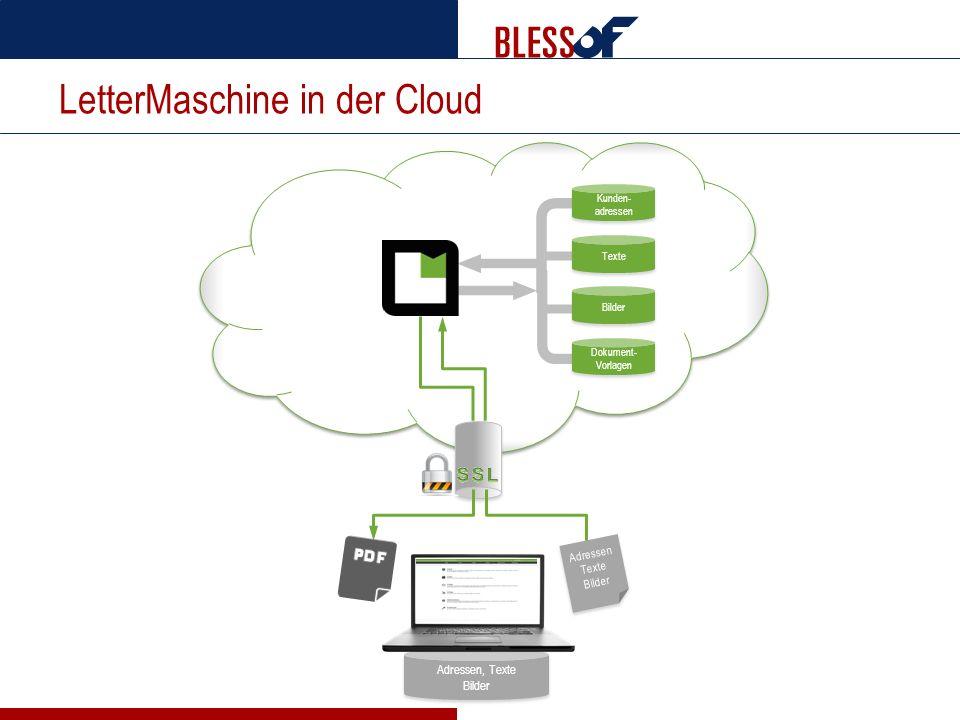 LetterMaschine in der Cloud Adressen, Texte Bilder Adressen, Texte Bilder Adressen Texte Bilder Adressen Texte Bilder Kunden- adressen Texte Dokument-
