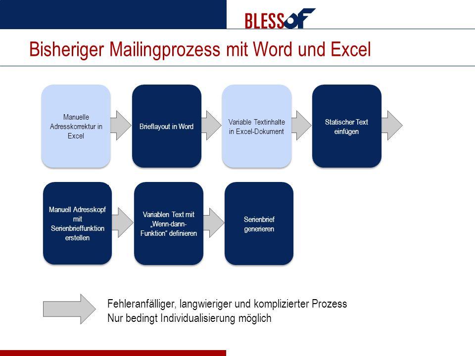 Bisheriger Mailingprozess mit Word und Excel Manuelle Adresskorrektur in Excel Variable Textinhalte in Excel-Dokument Brieflayout in Word Statischer T