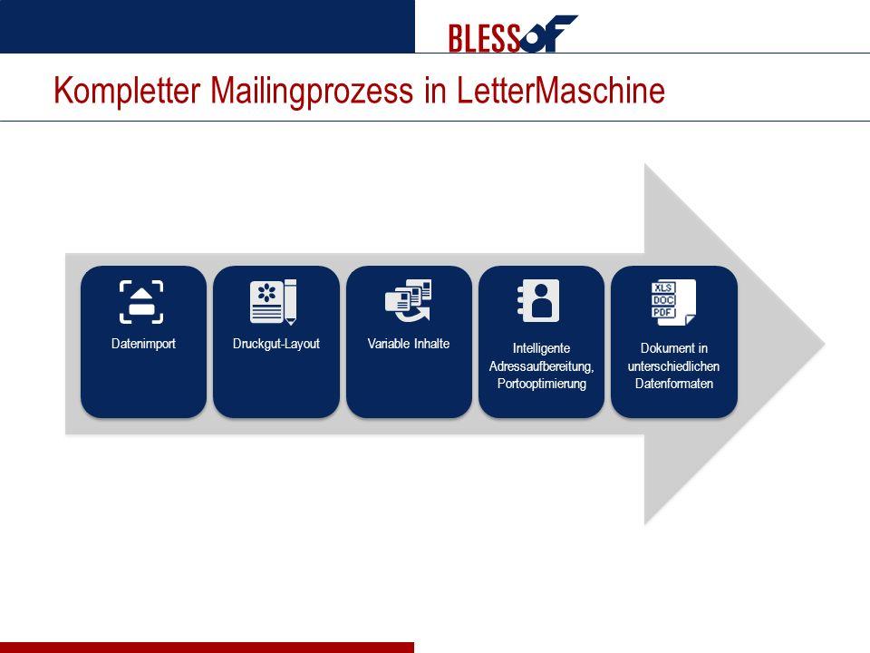 Kompletter Mailingprozess in LetterMaschine DatenimportDruckgut-LayoutVariable Inhalte Intelligente Adressaufbereitung, Portooptimierung Dokument in u