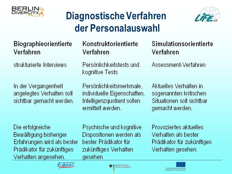Diagnostische Verfahren der Personalauswahl
