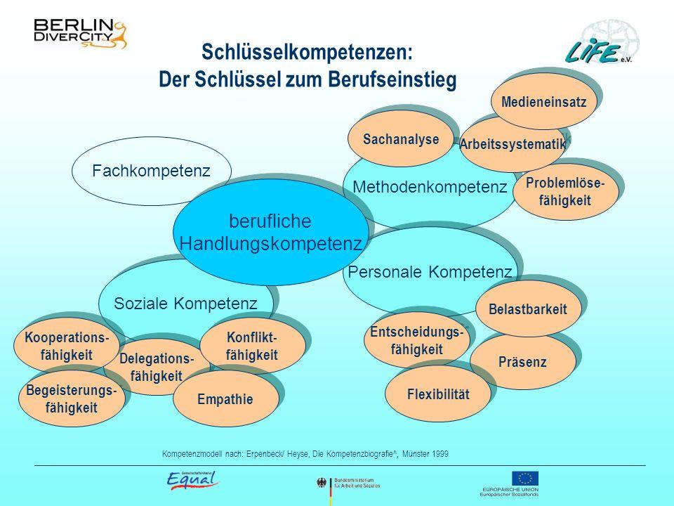 Schlüsselkompetenzen: Der Schlüssel zum Berufseinstieg Methodenkompetenz Personale Kompetenz Soziale Kompetenz Fachkompetenz berufliche Handlungskompe