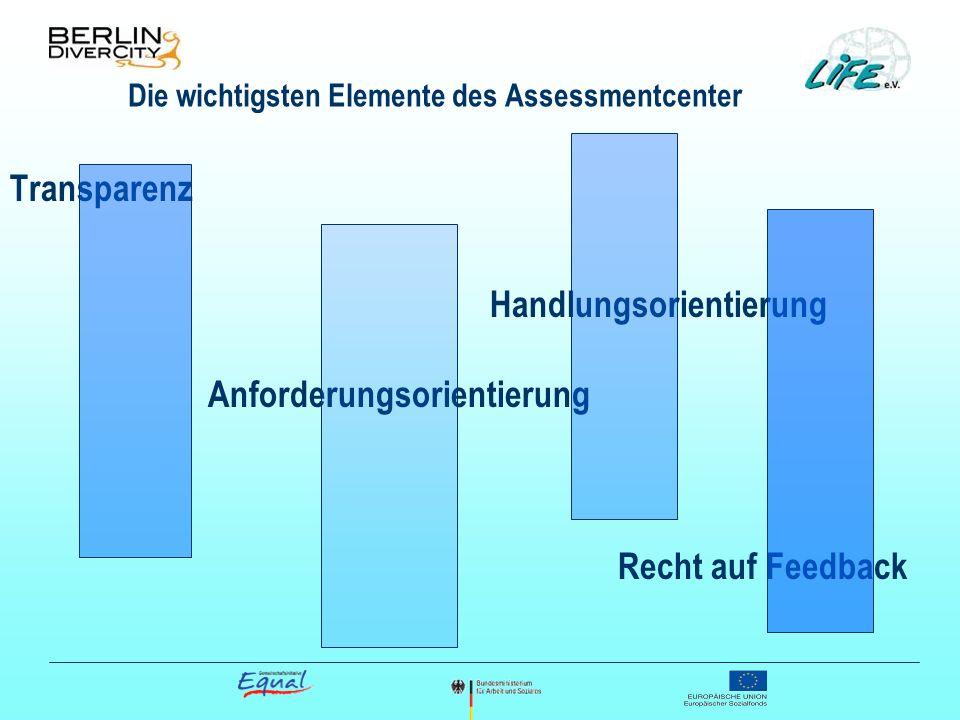Die wichtigsten Elemente des Assessmentcenter Transparenz Handlungsorientierung Anforderungsorientierung Recht auf Feedback