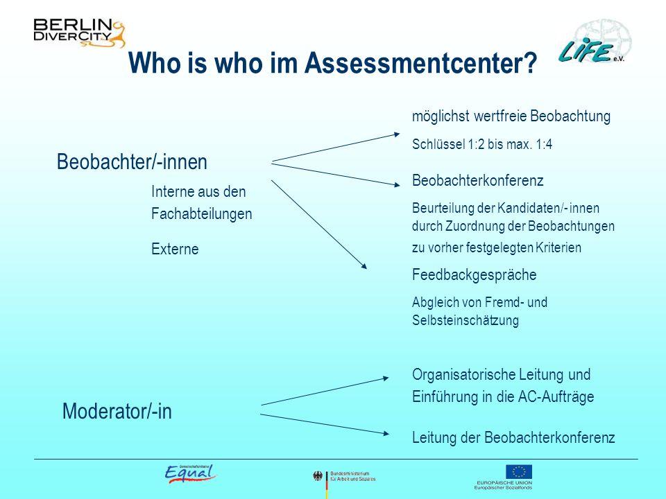 Who is who im Assessmentcenter? Beobachter/-innen Interne aus den Fachabteilungen Externe möglichst wertfreie Beobachtung Schlüssel 1:2 bis max. 1:4 B