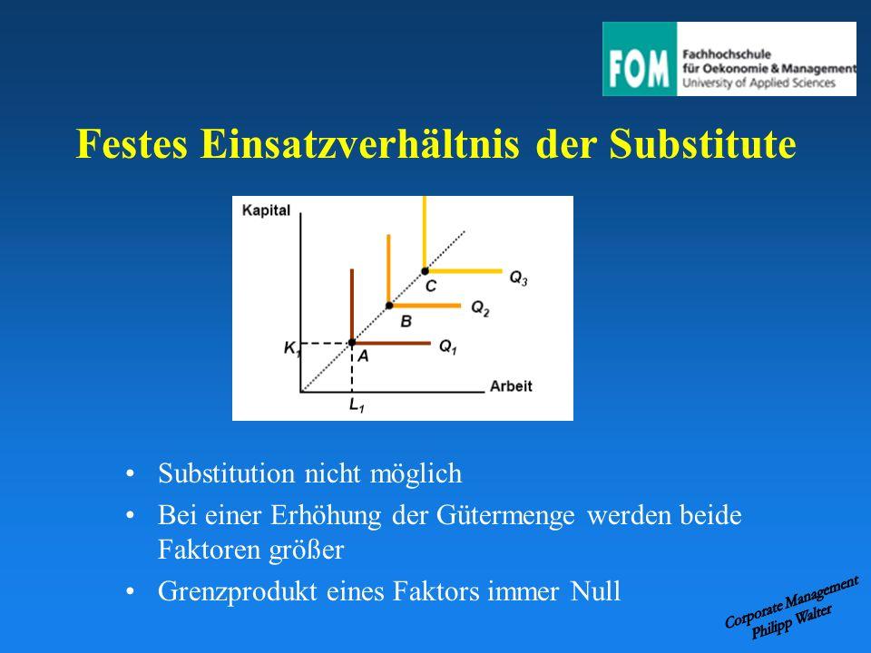 Festes Einsatzverhältnis der Substitute Substitution nicht möglich Bei einer Erhöhung der Gütermenge werden beide Faktoren größer Grenzprodukt eines F