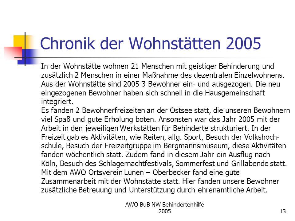 AWO BuB NW Behindertenhilfe 200513 Chronik der Wohnstätten 2005 In der Wohnstätte wohnen 21 Menschen mit geistiger Behinderung und zusätzlich 2 Mensch
