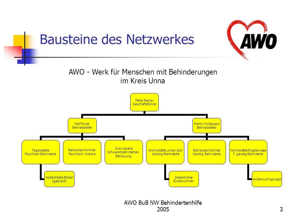 AWO BuB NW Behindertenhilfe 20053 Bausteine des Netzwerkes AWO - Werk für Menschen mit Behinderungen im Kreis Unna Peter Resler Geschäftsführer Ralf P