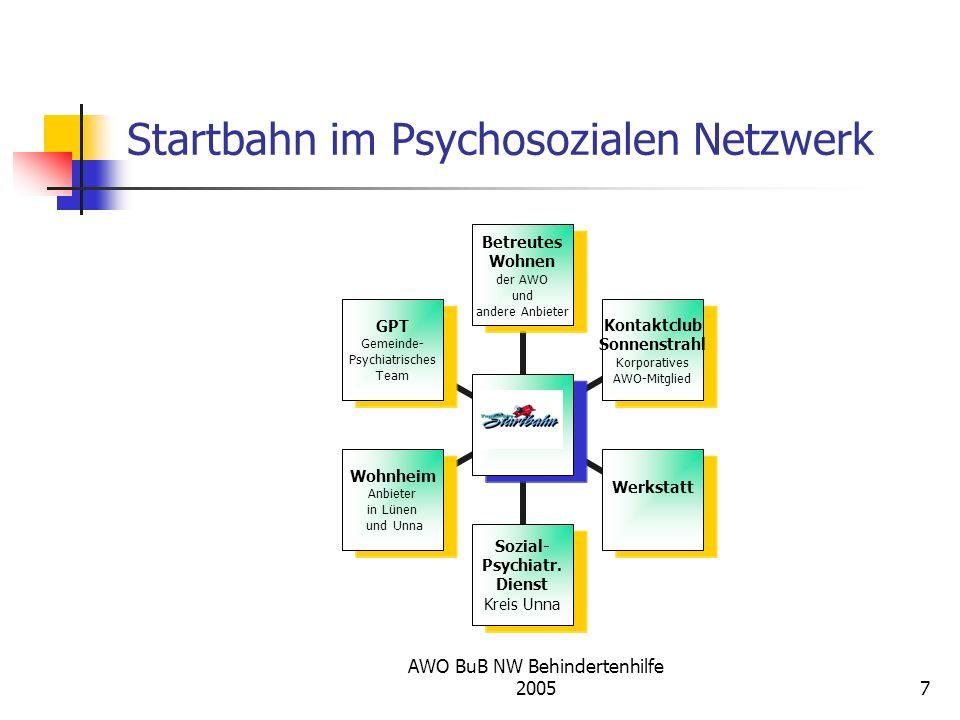 AWO BuB NW Behindertenhilfe 20057 Startbahn im Psychosozialen Netzwerk Betreutes Wohnen der AWO und andere Anbieter Kontaktclub Sonnenstrahl Korporati