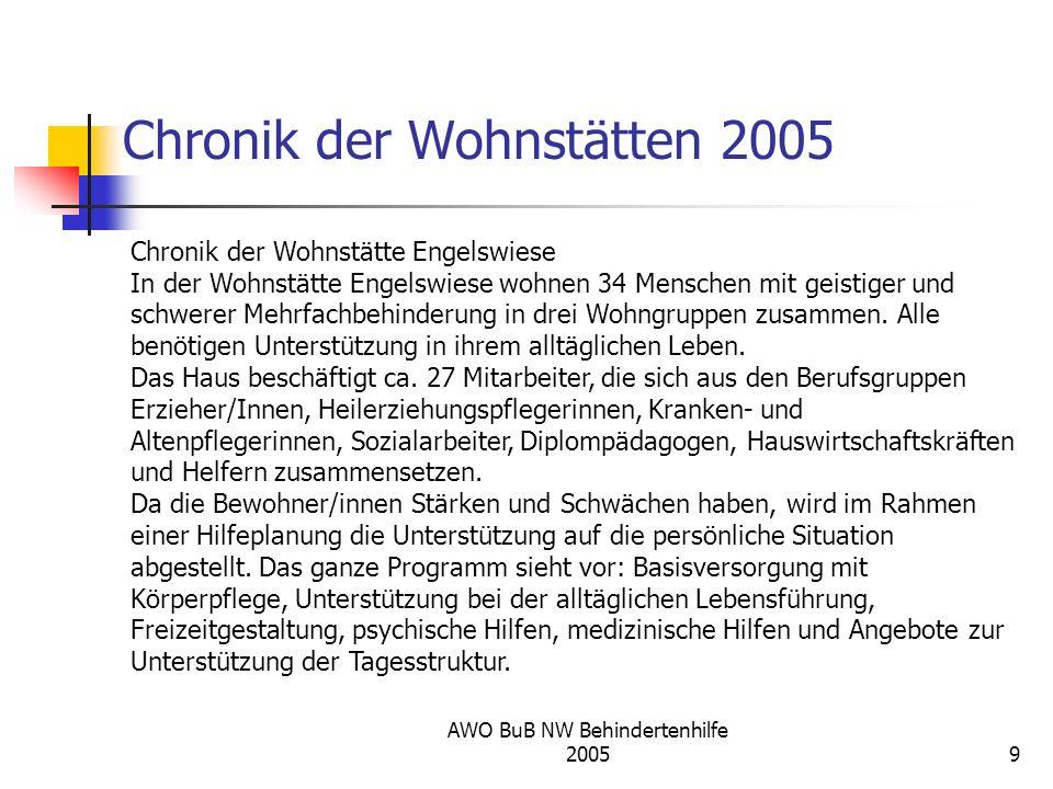 AWO BuB NW Behindertenhilfe 20059 Chronik der Wohnstätten 2005 Chronik der Wohnstätte Engelswiese In der Wohnstätte Engelswiese wohnen 34 Menschen mit