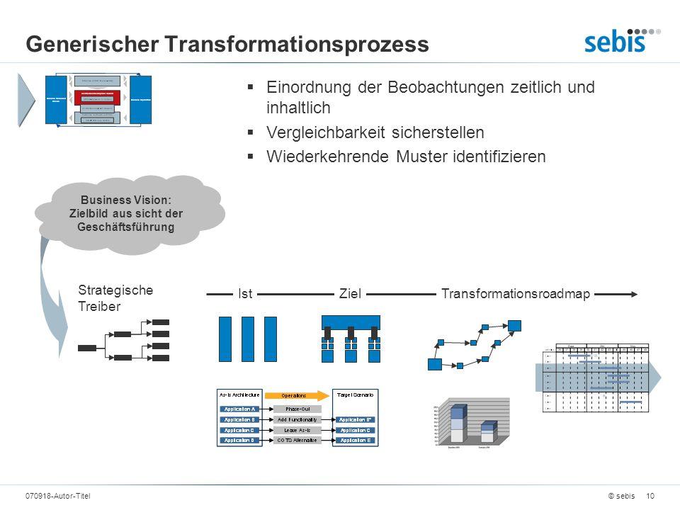 Generischer Transformationsprozess © sebis070918-Autor-Titel10 TransformationsroadmapIstZiel Business Vision: Zielbild aus sicht der Geschäftsführung