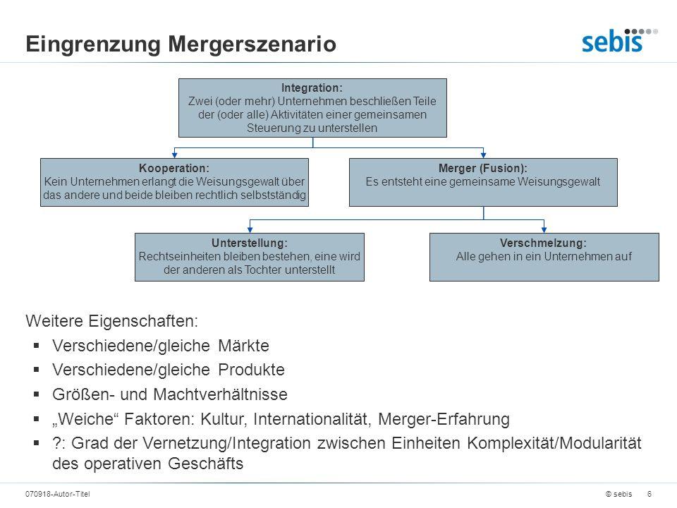 Eingrenzung Mergerszenario © sebis070918-Autor-Titel6 Integration: Zwei (oder mehr) Unternehmen beschließen Teile der (oder alle) Aktivitäten einer ge