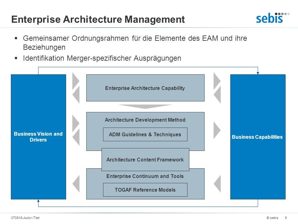 Enterprise Architecture Management © sebis070918-Autor-Titel8 Gemeinsamer Ordnungsrahmen für die Elemente des EAM und ihre Beziehungen Identifikation