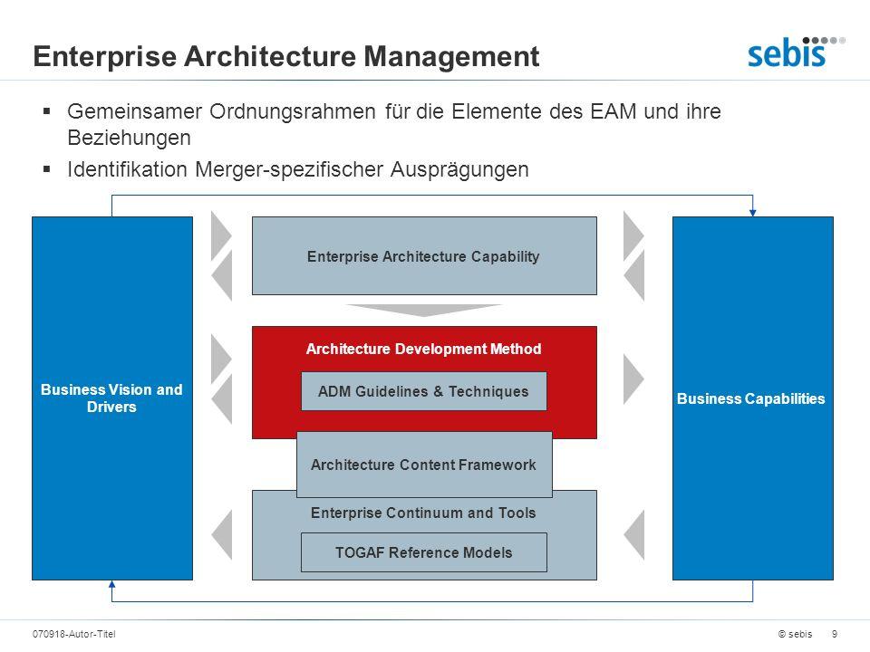 Enterprise Architecture Management © sebis070918-Autor-Titel9 Gemeinsamer Ordnungsrahmen für die Elemente des EAM und ihre Beziehungen Identifikation