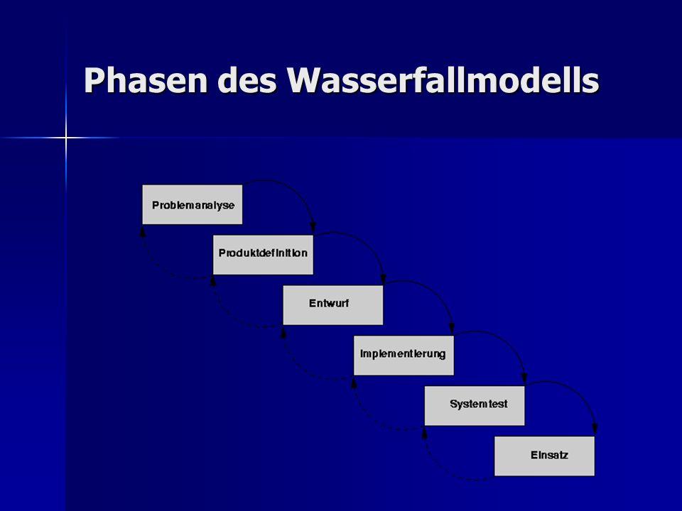 Phasen des Wasserfallmodells